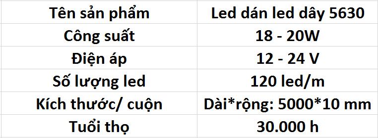 thông số led dán led dây 5630 agasi lighting